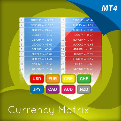 mt4-currency-matrix