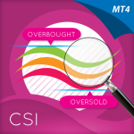 mt4-currency-strength-indicator