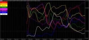 Forex indicators mt5