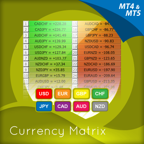 mt4-currency-matrix