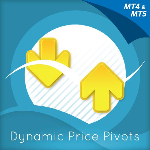 mt4-dynamic-price-pivots