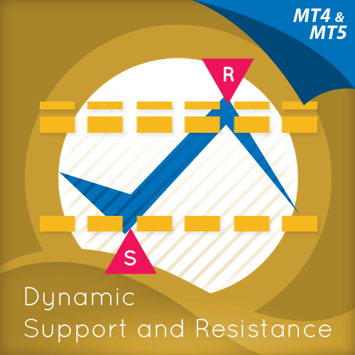 mt4-dynamic-support-and-resistance