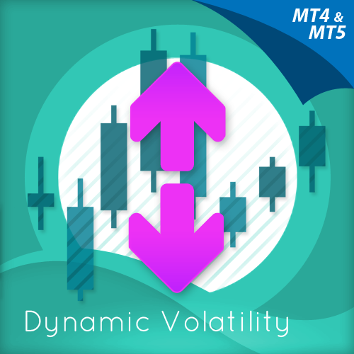mt4-dynamic-volatility