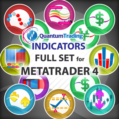 Metatrader mt4 indicators