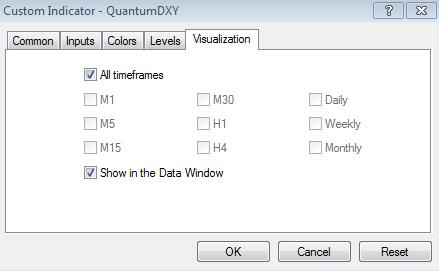 DXY - Visualization