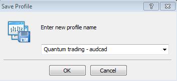 Profiles - audcad