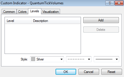 Tick volumes - Levels