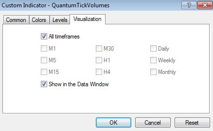 Tick volumes - visualization