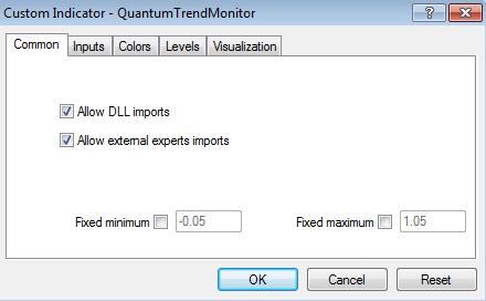 Trendmonitor - common