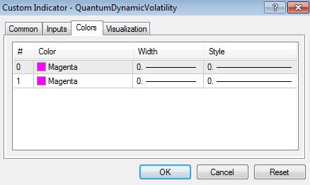 Volatility - colors