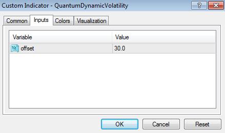 Volatility - inputs