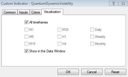 Volatility - visualization