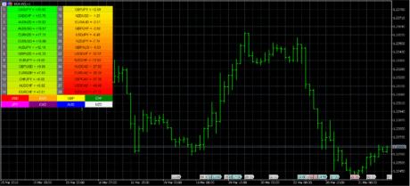 Forex dashboard support and resistance