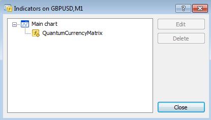 QCM - remove indicator