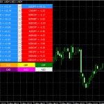 Quantum Trading Indicators for MetaTrader 4 Quantum Trading Indicators Full Package for MT4/MT5