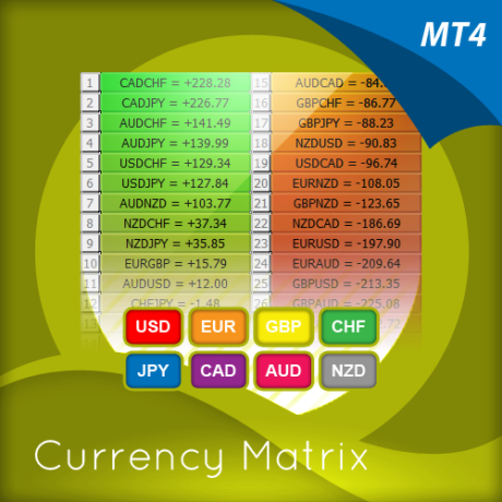 currency-matrix-3