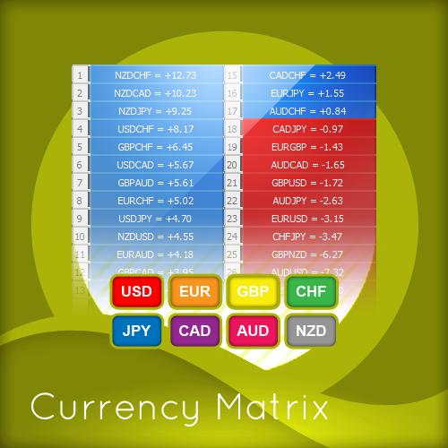 Matrix forex exchange