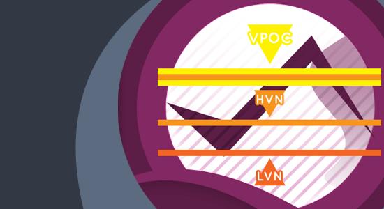 Quantum VPOC Indicator for  MT4/MT5