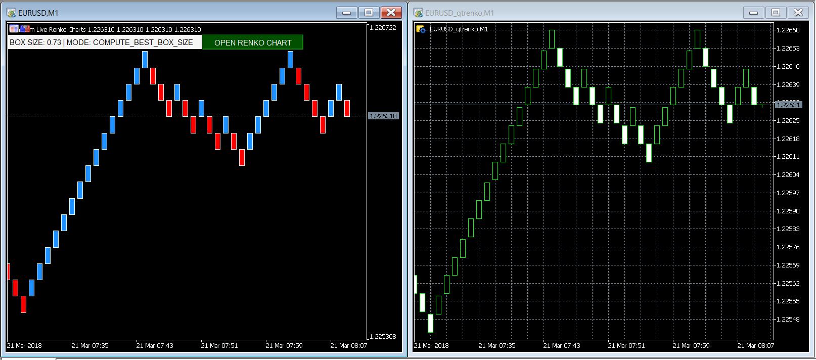 Mm price mt4 indicator