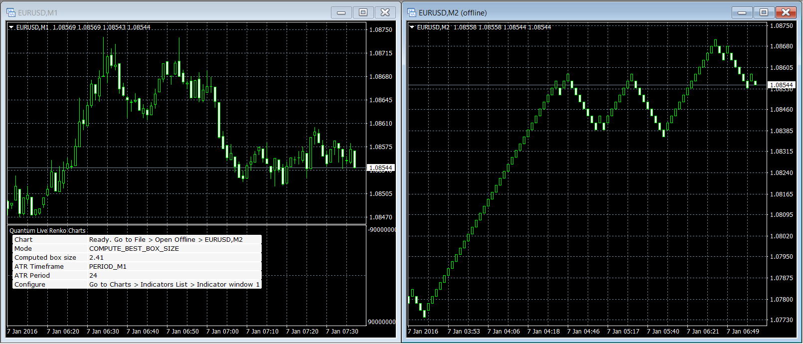 Forex renko charts fx trading system review