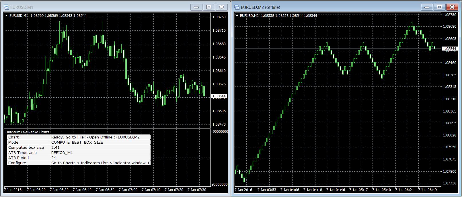 Balance of market power mt4