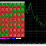 capture-currency-heatmap-indicator-for-mt4-preview-2