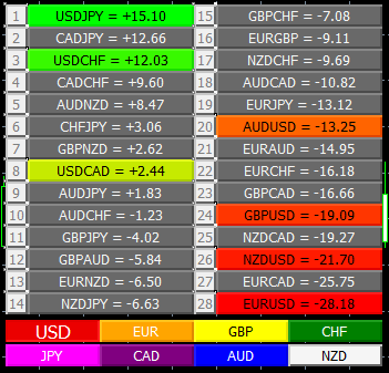 capture-currency-matrix-3-filtered