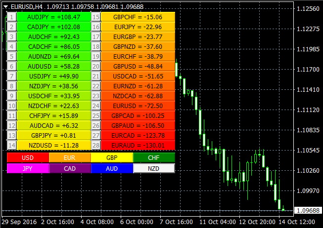 Best us forex broker mt4