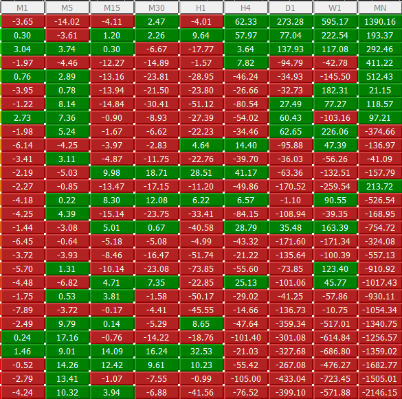 Quantum Trading Indicators for MetaTrader 4 Currency Heatmap for MT4