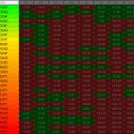 currency-heatmap-color-gradient