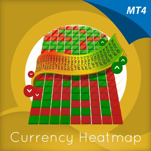 Forex heatmap