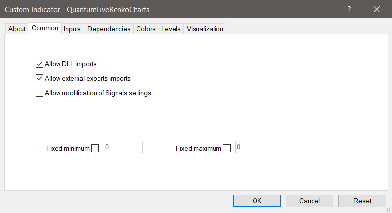 Configuring the Live Renko Charts Indicator for MT4