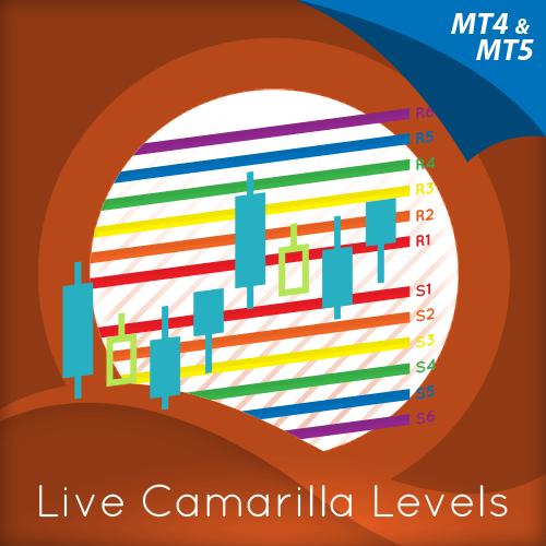 mt4-mt5-live-camarilla-levels